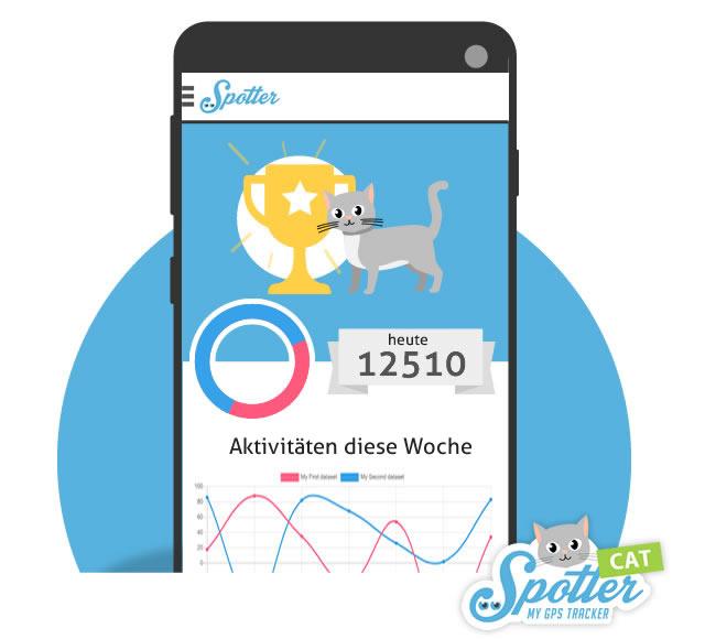 gps tracker katze app - Pet Spotter