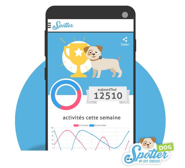 GPS chien Spotter - activites