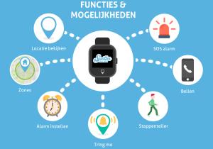 GPS Horloge Kinds - functies