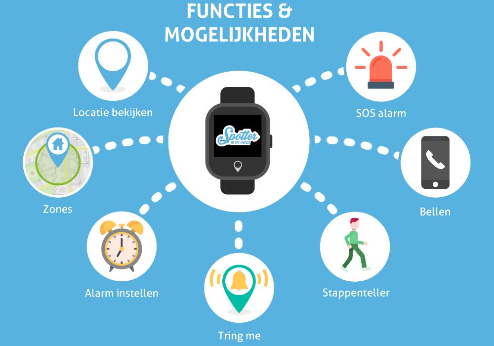 SOS bandje functies GPS horloge