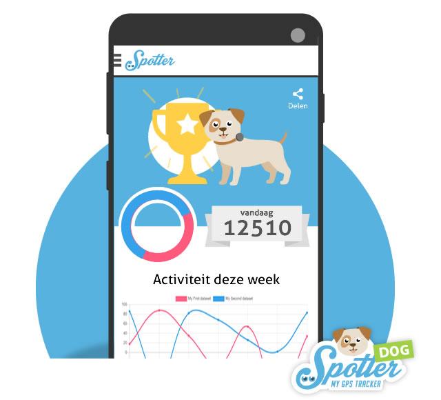 gps tracker hond - app Spotter
